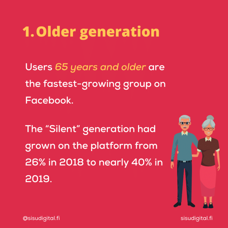 Facebook statistics 2020 3