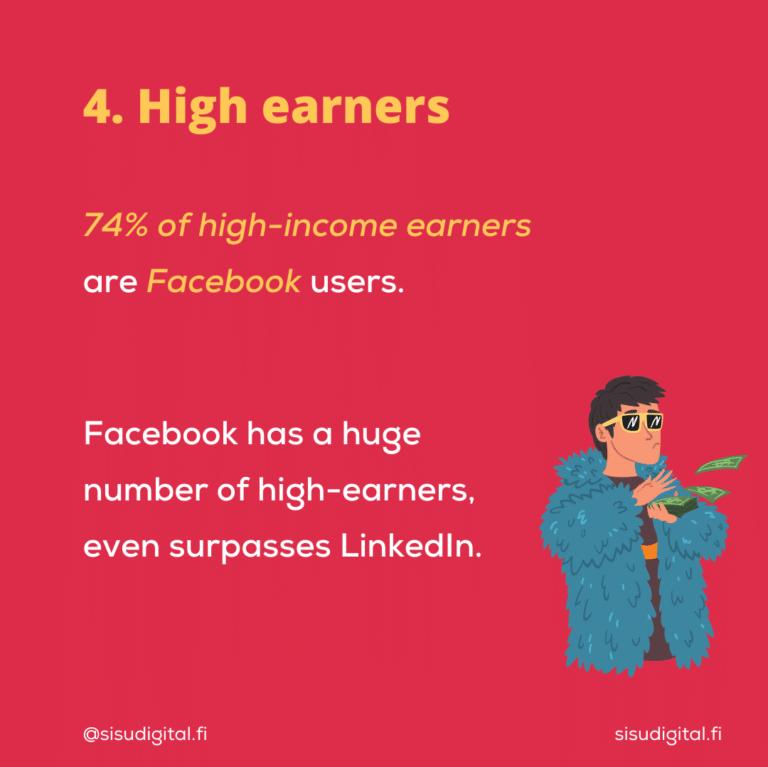Facebook statistics 2020 6